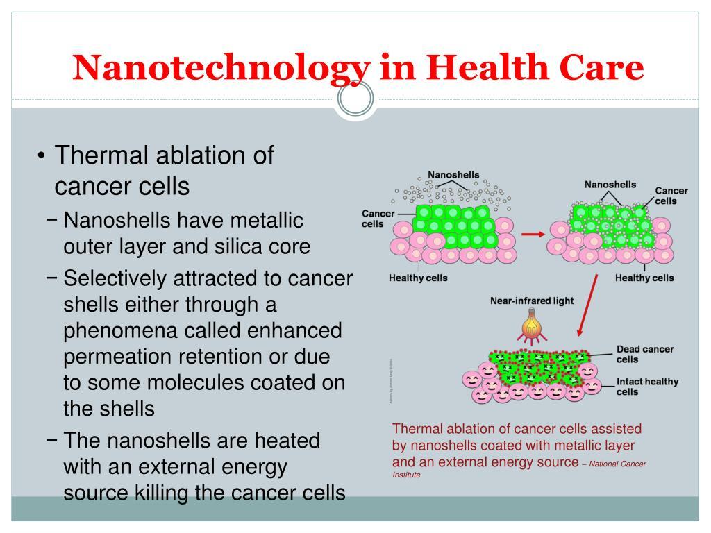 Nanotechnology in Health Care