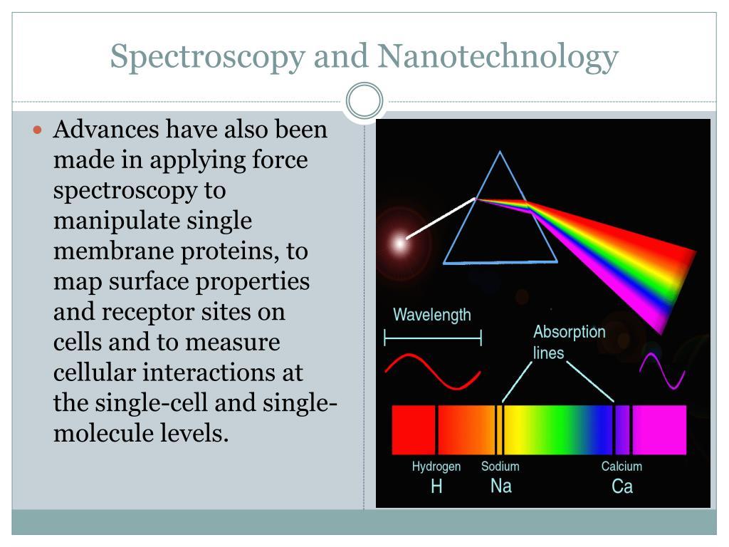 Spectroscopy and Nanotechnology