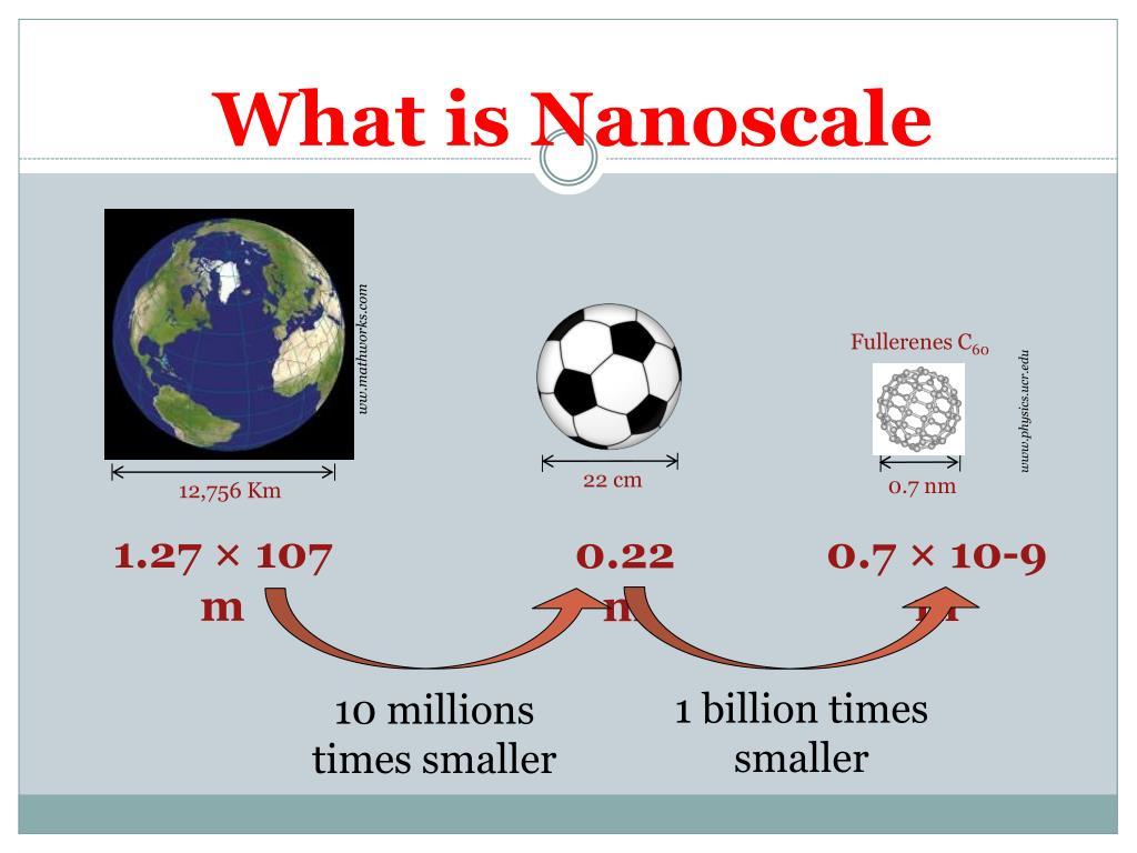 What is Nanoscale