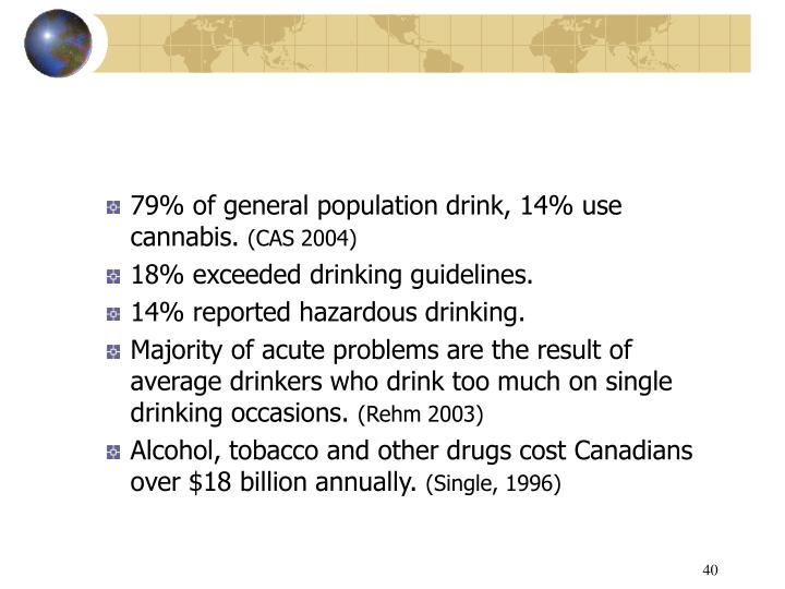79% of general population drink, 14% use cannabis.