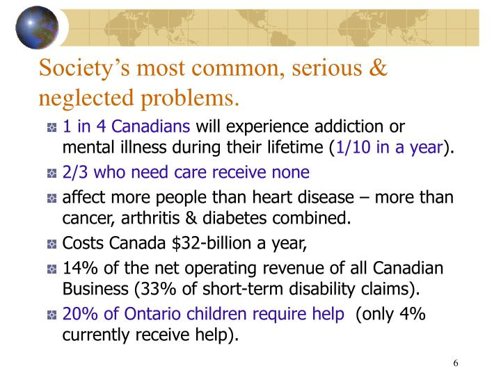 Society's most common, serious & neglected problems.