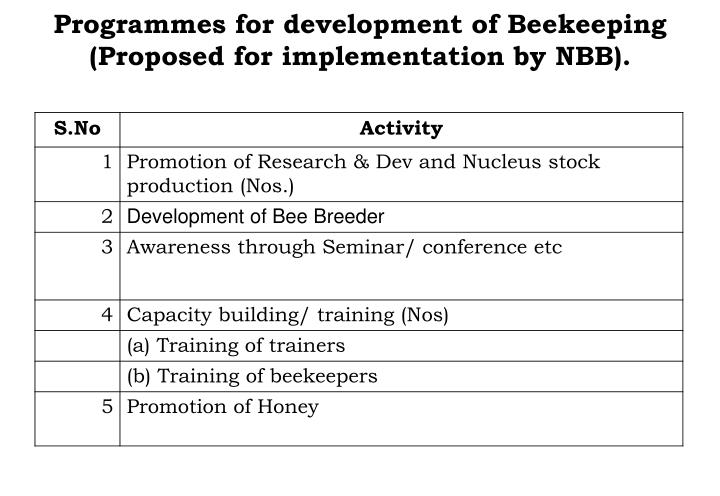 Programmes for development of Beekeeping (Proposed for implementation by NBB).