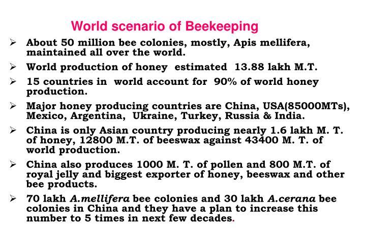 World scenario of Beekeeping
