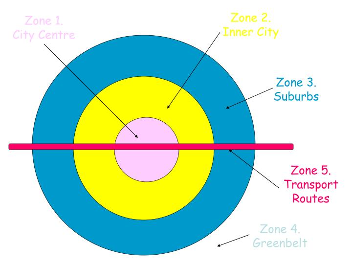 Zone 2. Inner City