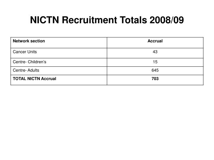 NICTN Recruitment Totals 2008/09