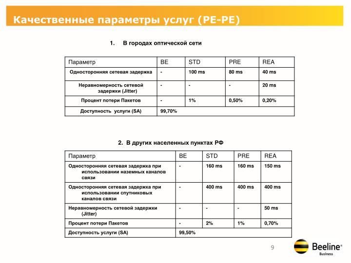 Качественные параметры услуг (