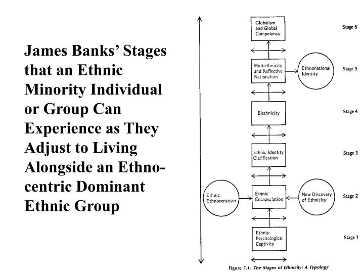 James Banks' Stages