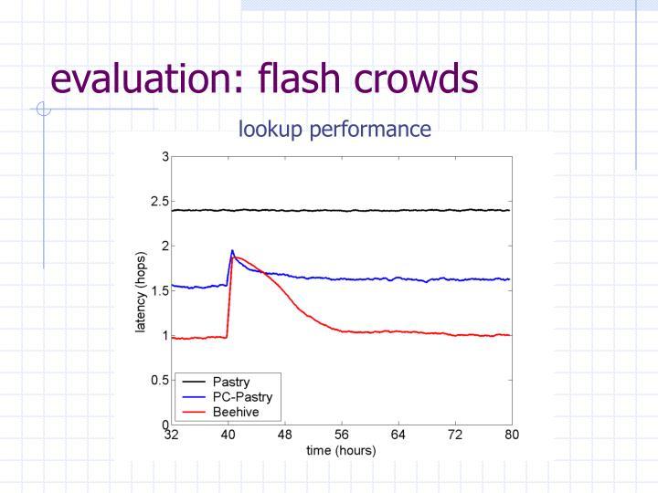 evaluation: flash crowds