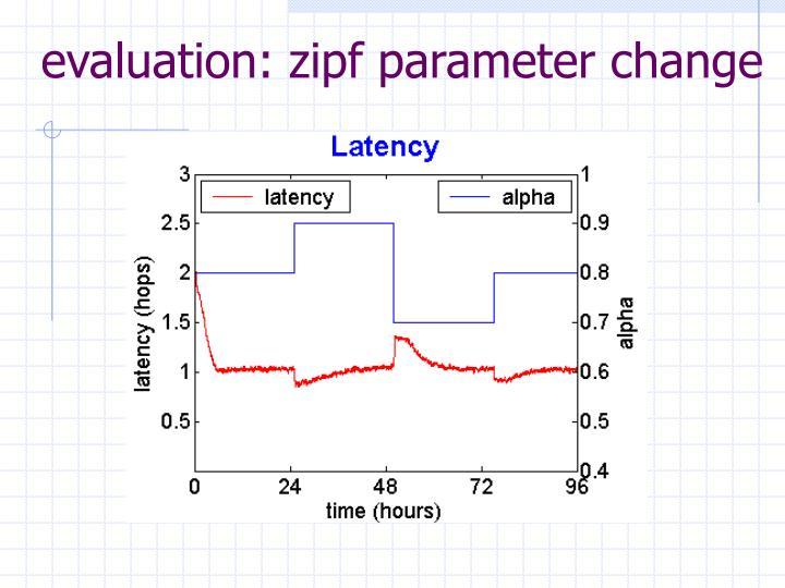 evaluation: zipf parameter change