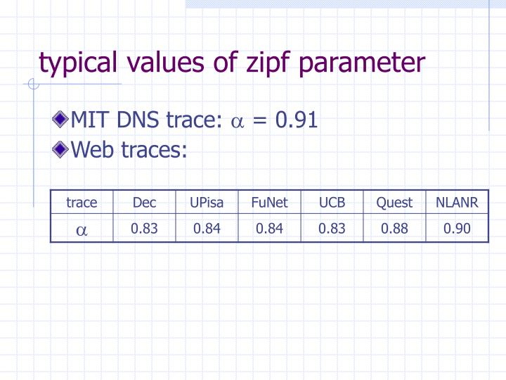 typical values of zipf parameter