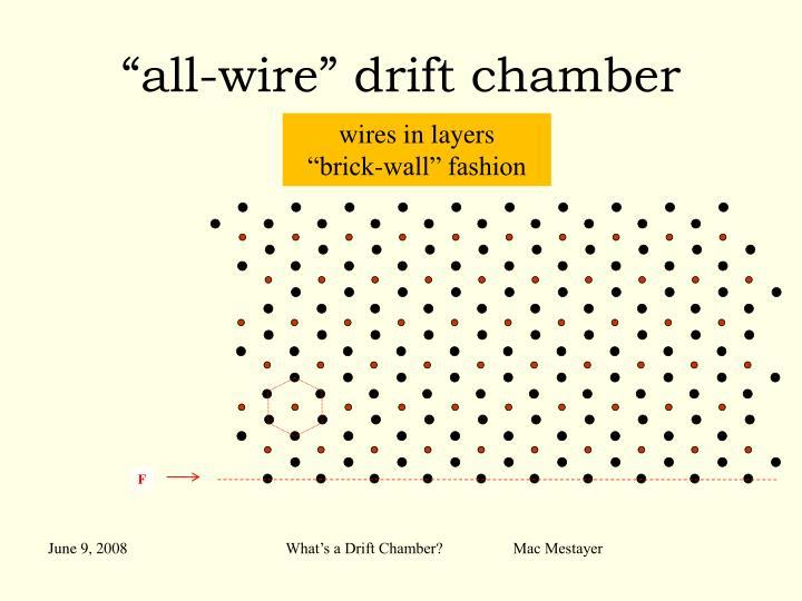 """""""all-wire"""" drift chamber"""