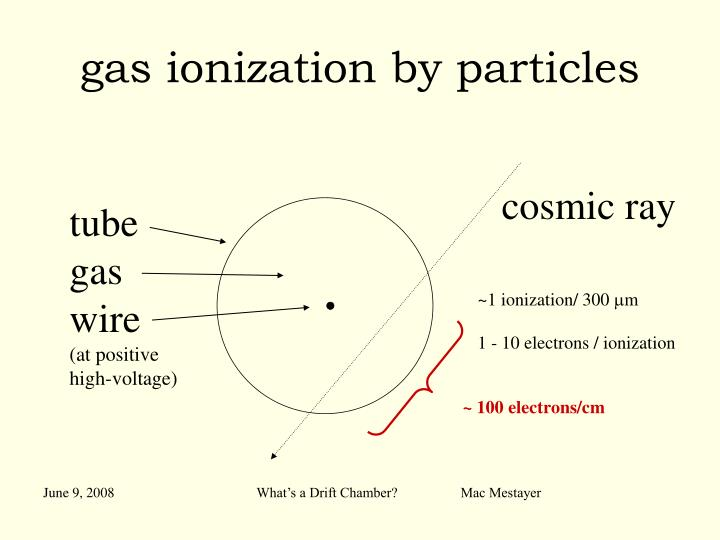 gas ionization by particles