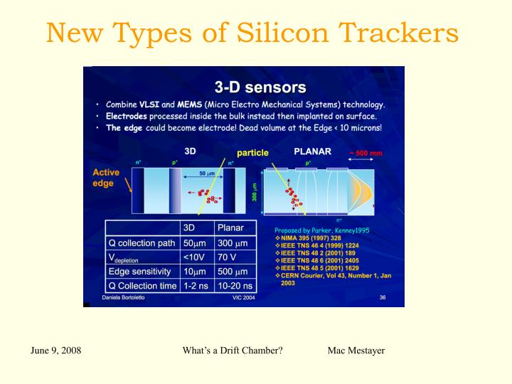 New Types of Silicon Trackers