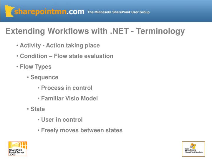 Extending Workflows with .NET - Terminology
