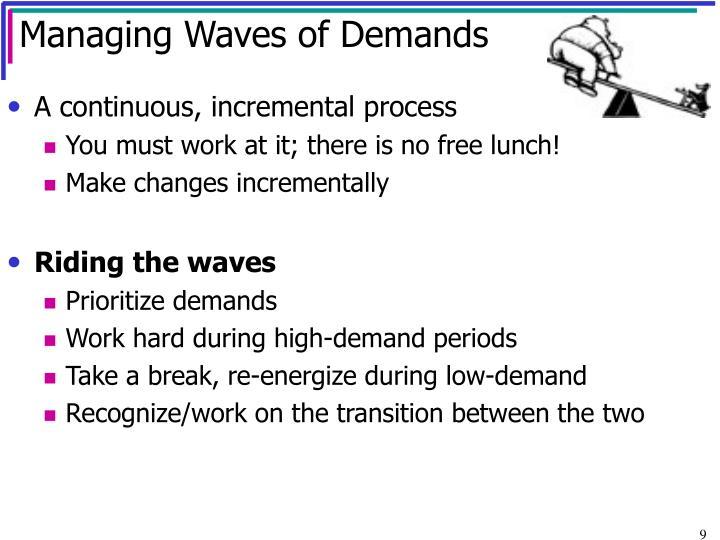 Managing Waves of Demands