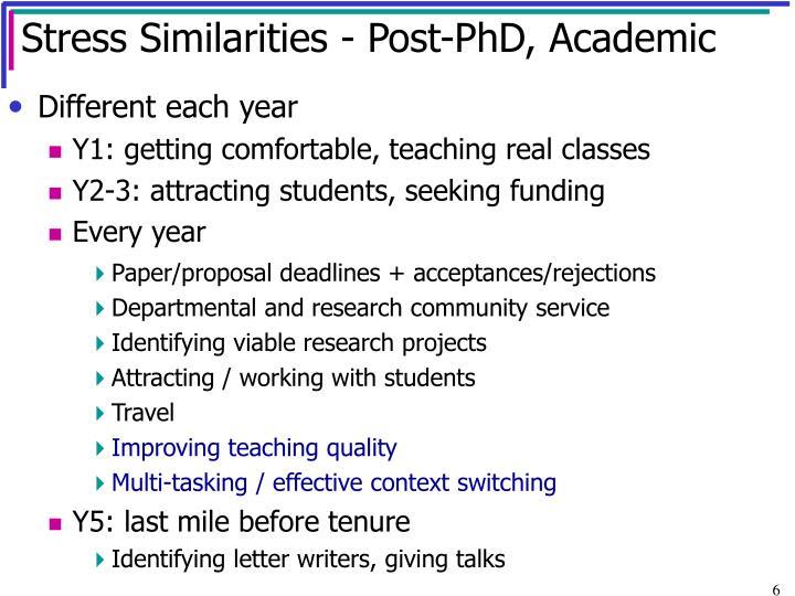 Stress Similarities - Post-PhD, Academic