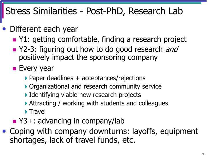 Stress Similarities - Post-PhD, Research Lab