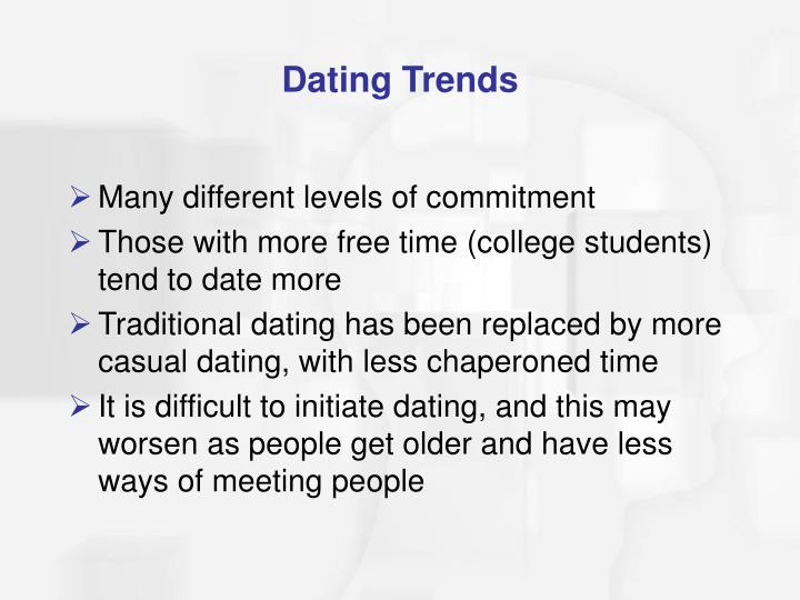 Dating Trends