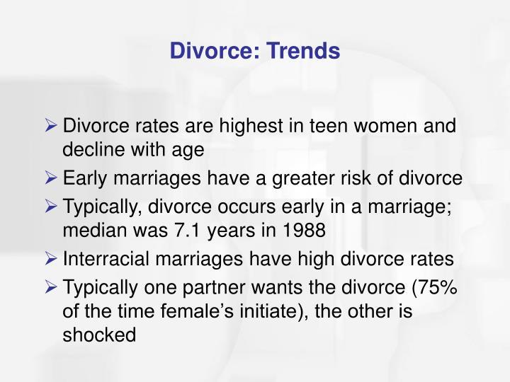 Divorce: Trends