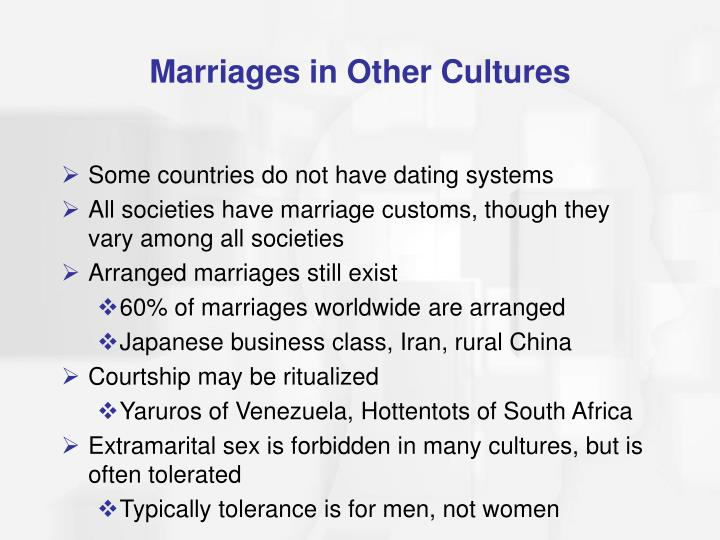 Marriages in Other Cultures
