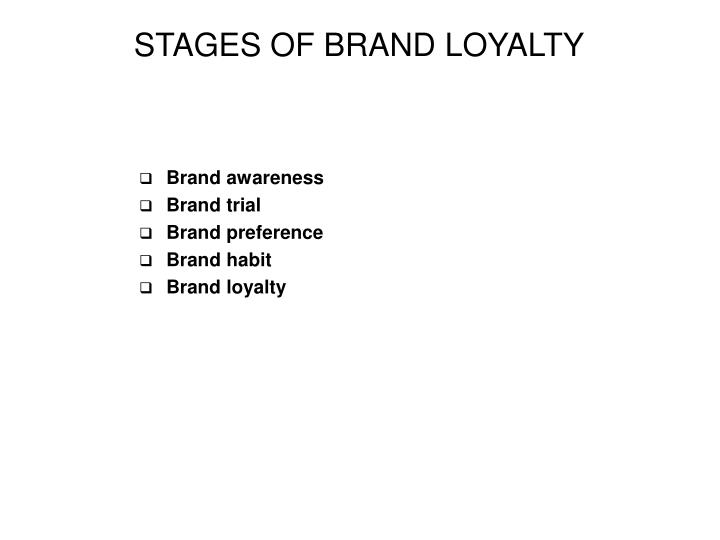 STAGES OF BRAND LOYALTY