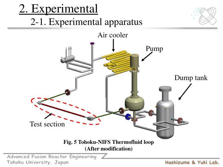 Fig. 5 Tohoku-NIFS Thermofluid loop