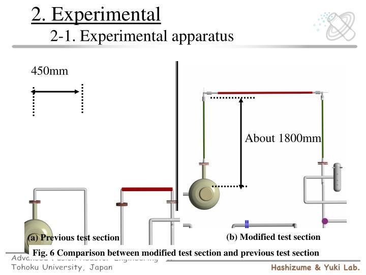 2. Experimental