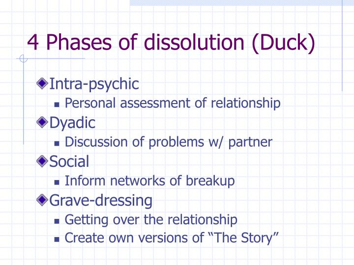 4 Phases of dissolution (Duck)