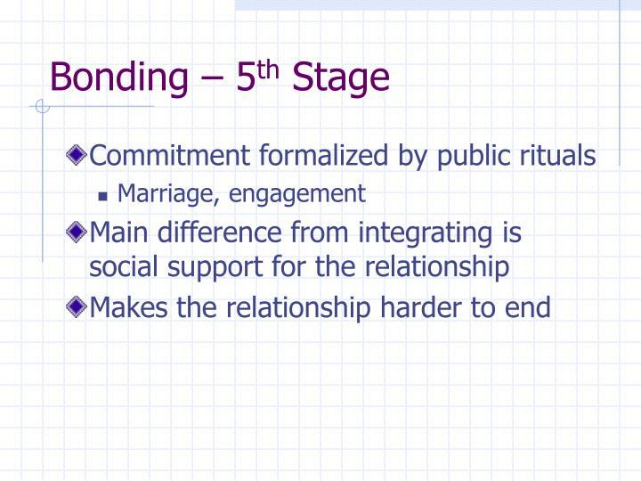 Bonding – 5