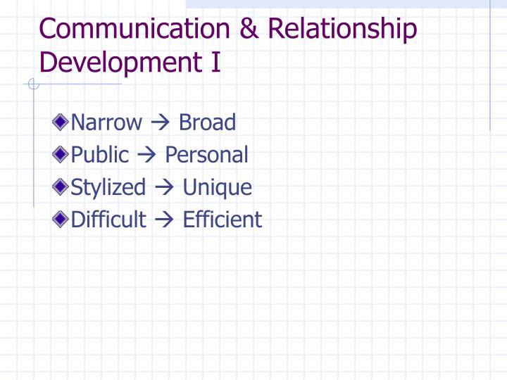 Communication & Relationship Development I