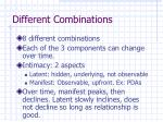 different combinations