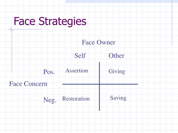 Face Strategies