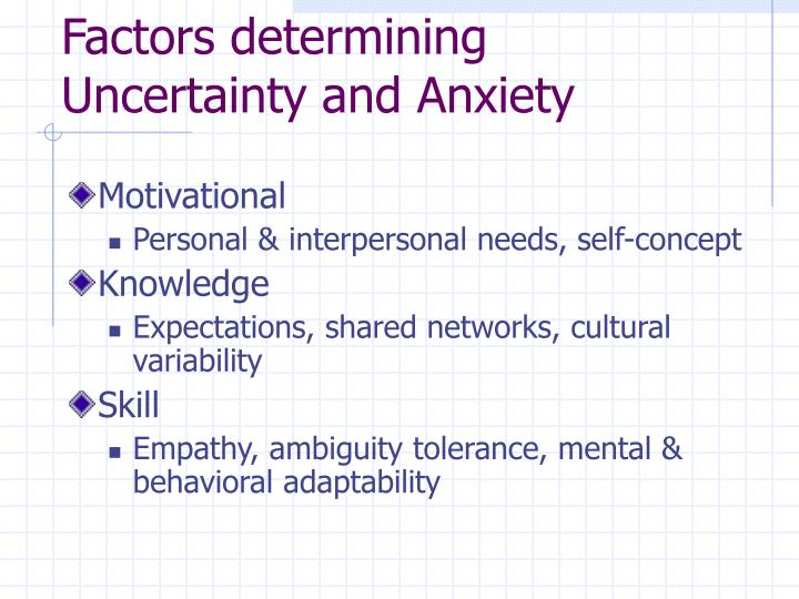 Factors determining Uncertainty and Anxiety