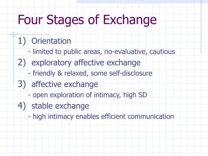 Four Stages of Exchange