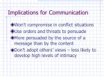 implications for communication