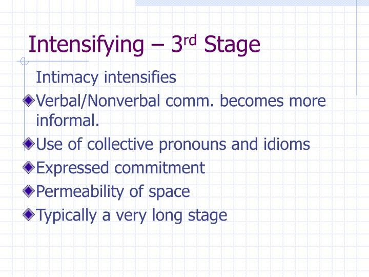 Intensifying – 3