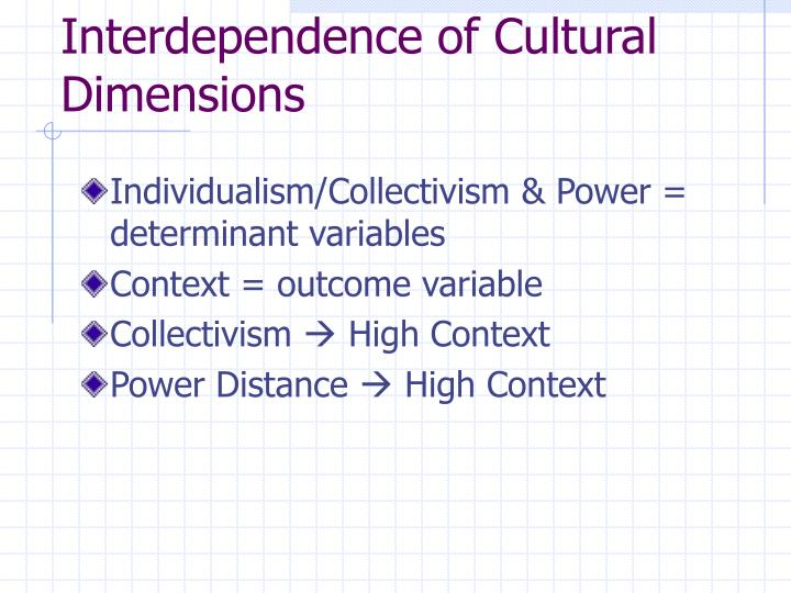 Interdependence of Cultural Dimensions
