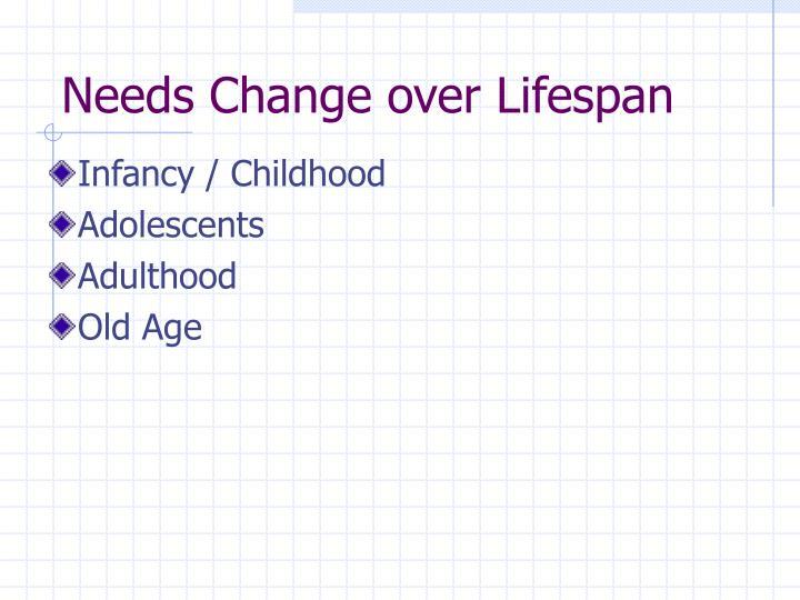 Needs Change over Lifespan