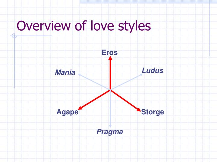 Overview of love styles