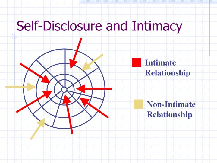 Self-Disclosure and Intimacy