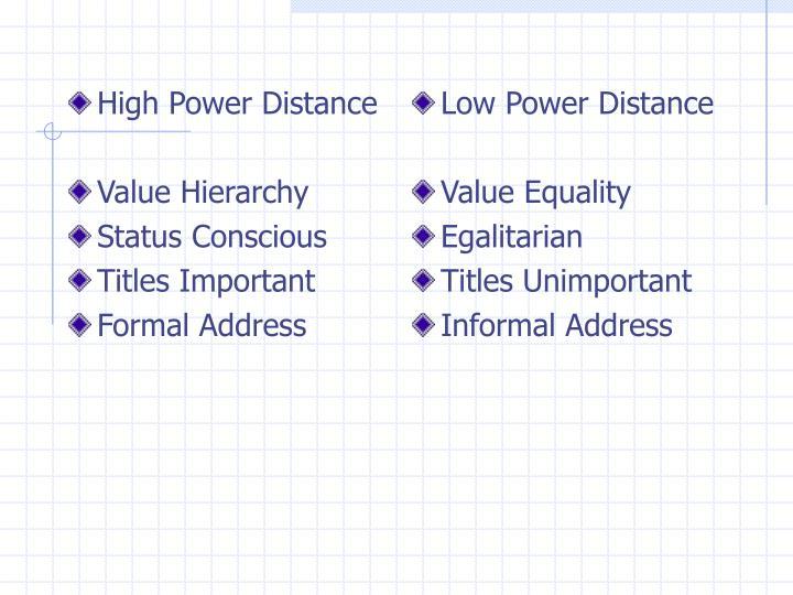 High Power Distance