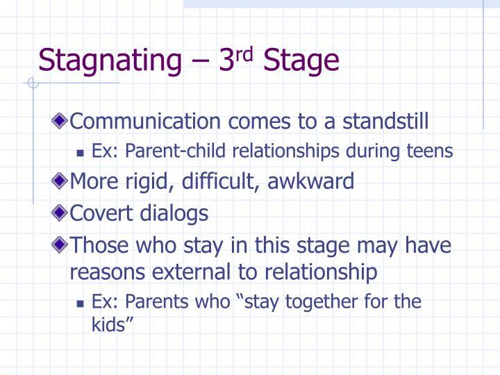 Stagnating – 3