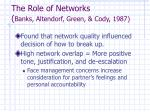 the role of networks banks altendorf green cody 1987
