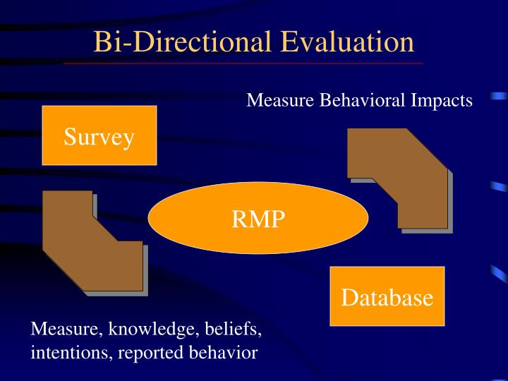 Bi-Directional Evaluation
