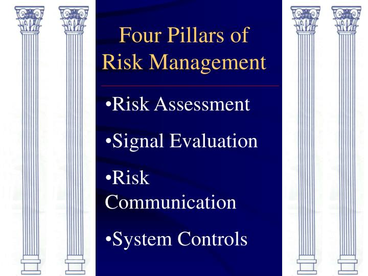Four Pillars of