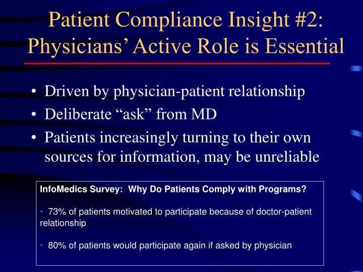 Patient Compliance Insight #2: