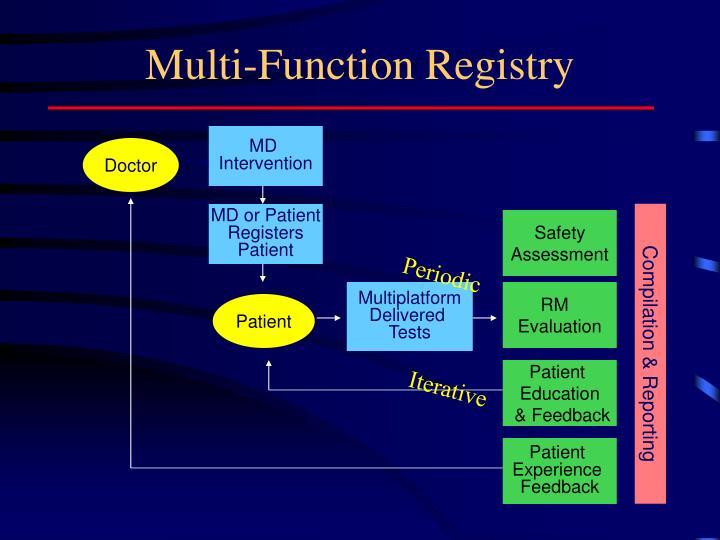Multi-Function Registry