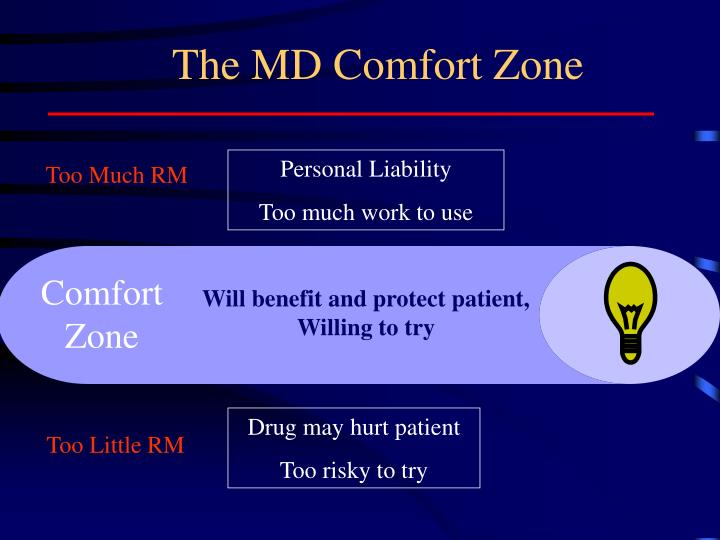 The MD Comfort Zone