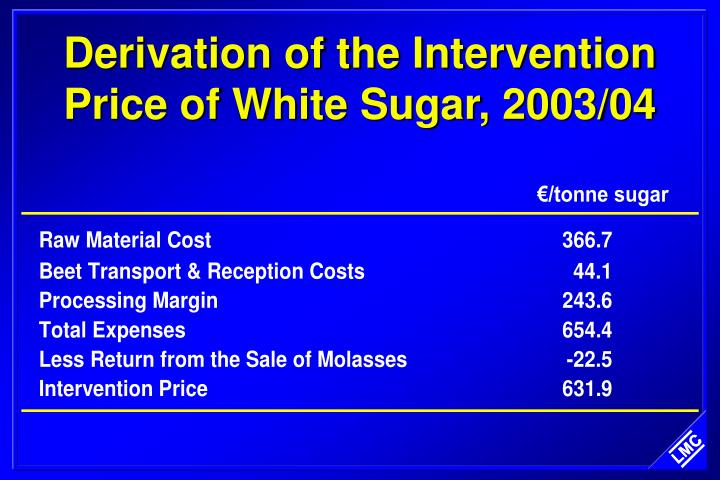 Derivation of the Intervention Price of White Sugar, 2003/04