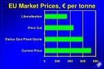eu market prices per tonne